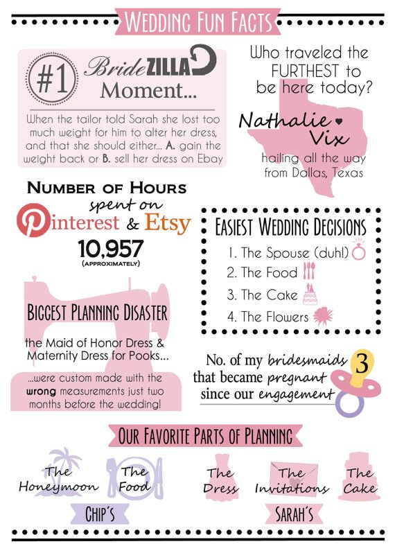 Wedding Fun Facts From Pinterest